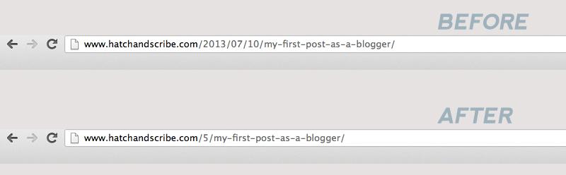 Blog Permalinks